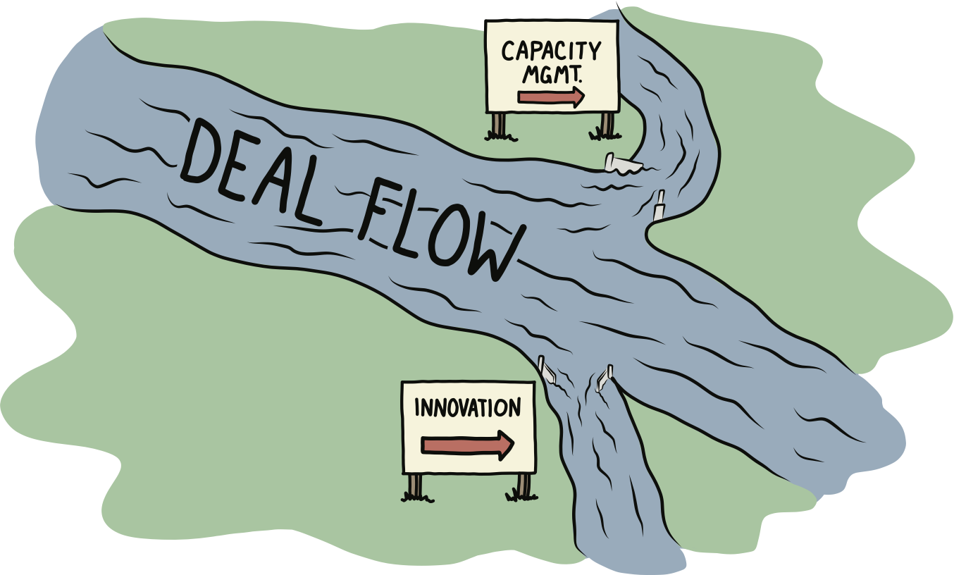 Deal Flow: What Helps You Sleep at Night